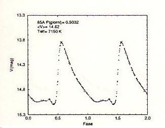 Curva di luce di stella variabile