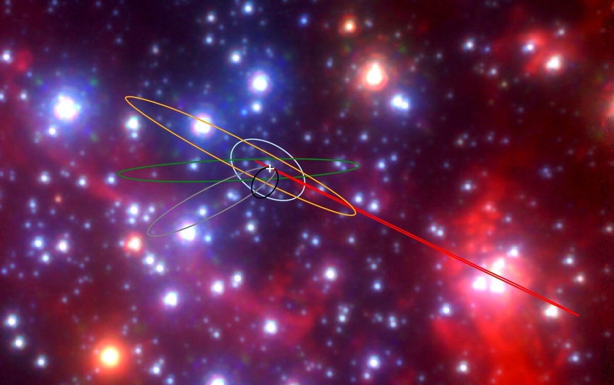 Orbite degli oggetti G al centro della Galassia. Crediti Anna Ciurlo, Tuan Do / UCLA Galactic Center Group