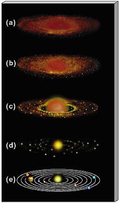 Teoria nebulare di Kant Laplace, una rappresentazione