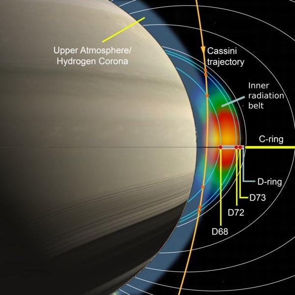 Crediti Cassini/NASA/MIMI/LEMMS