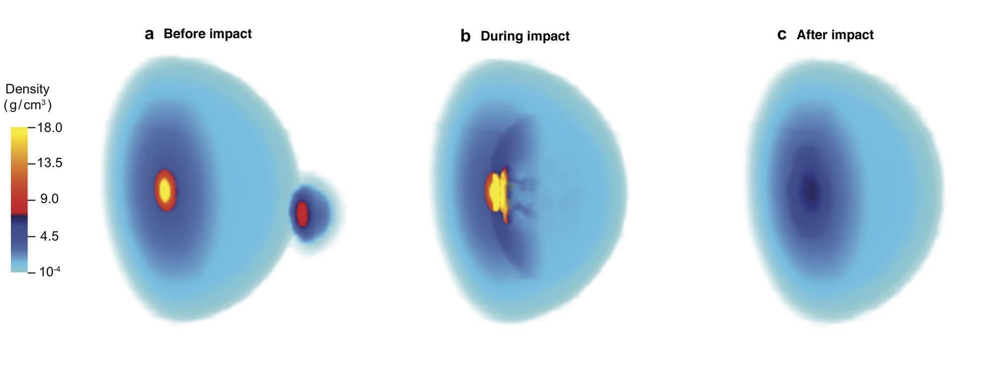 Effetti dell'impatto sul nucleo del giovane Giove. Crediti Shang-Fei Liu/Sun Yat-sen University