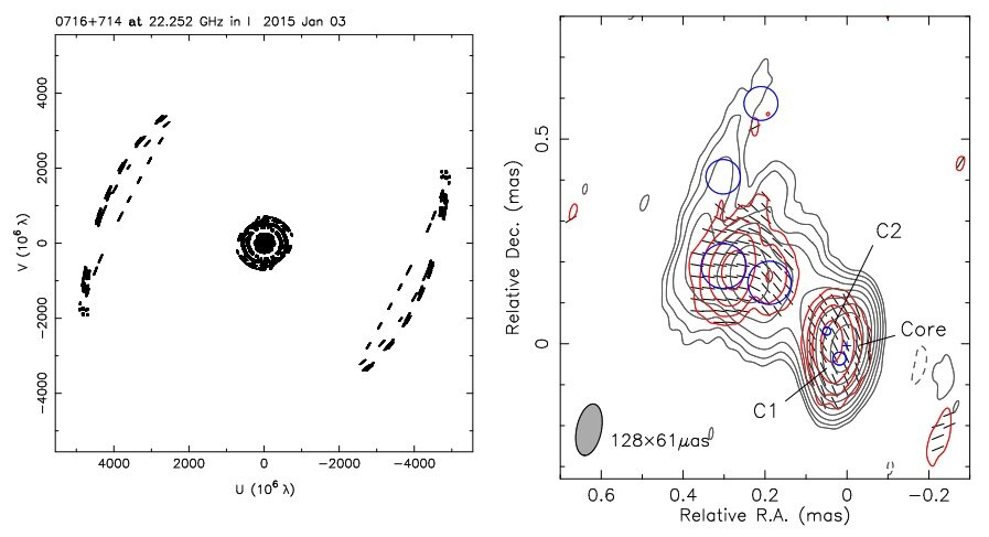 Immagine in UV e polarimetrica di 0716+714 2015 a 22 GHz. Credit: Kravchenko et al., 2019.