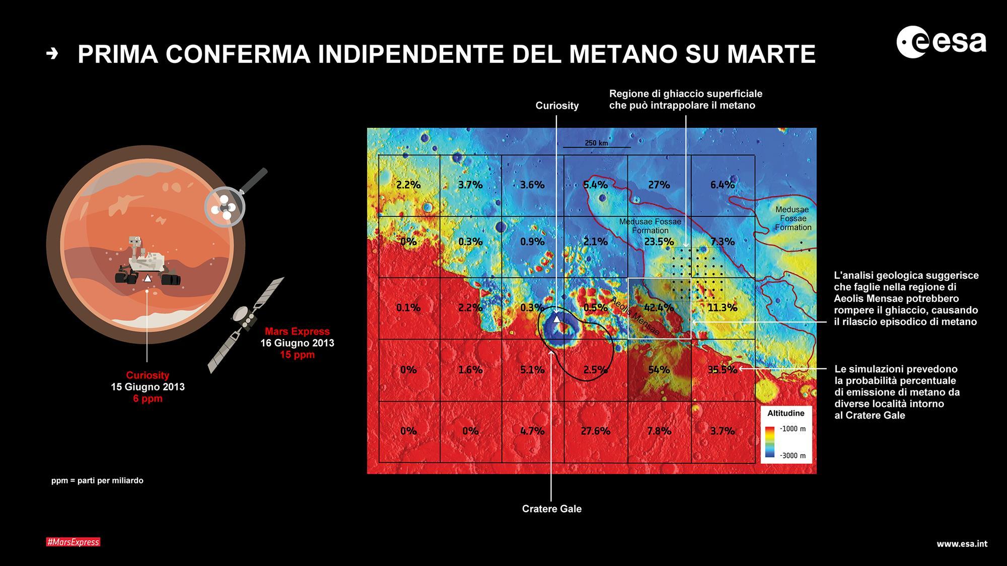 Aeolis Regio su Marte, con i colori a indicare le zone con presenza di metano. Crediti Nature Geoscience