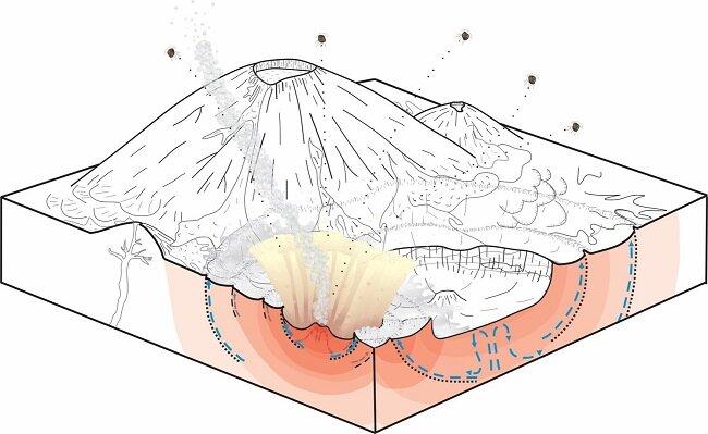 Modello grafico della creazione di canali di fuoriuscita di acqua a opera di impatti. Crediti University of Glasgow