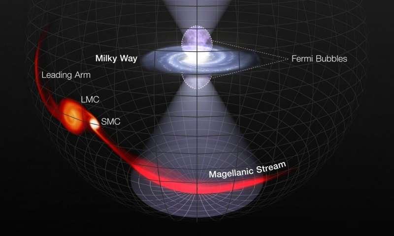 Il flash della Via Lattea sullo stream. Crediti ESA/NASA