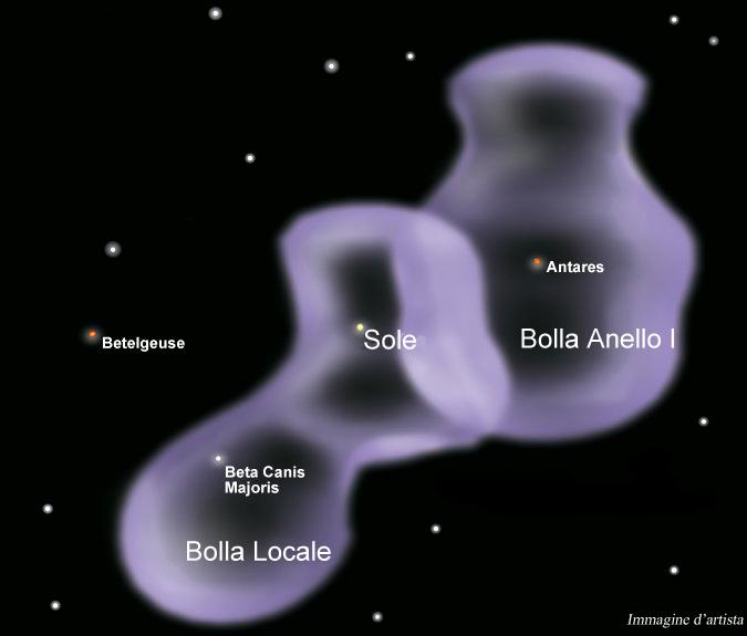 Rappresentazione della Bolla Locale. Crediti Wikipedia